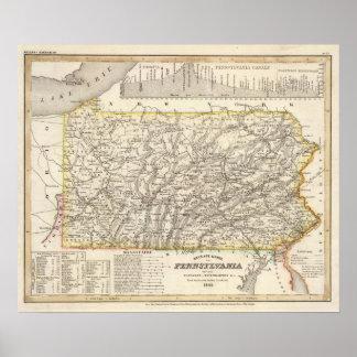 Pennsylvania 3 poster