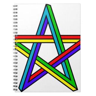 Penrose_pentagram Notebook