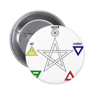 Pentagram_ 2 Inch Round Button