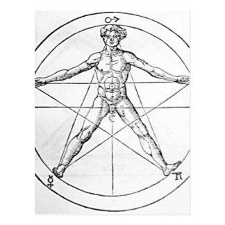 Pentagram_and_human_body_(Agrippa) Postcard