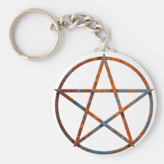 Pentagram Basic Round Button Keychain
