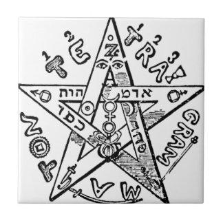 Pentagram_(Levi) Tile