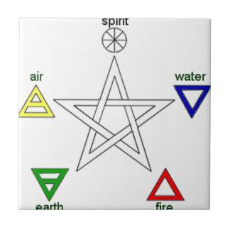 Pentagram_ Tile