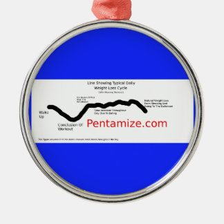 Pentamize.com Weight Loss Cycle Infographic Metal Ornament