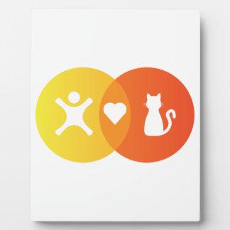 People Heart Cats Venn diagram Plaque
