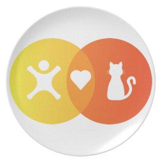 People Heart Cats Venn diagram Plate
