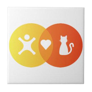 People Heart Cats Venn diagram Tile