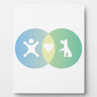 People Heart Dogs Venn diagram Plaque