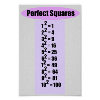 Perfect Square Chart 10 Poster