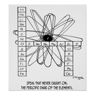 Periodic Chair Of The Elements Poster