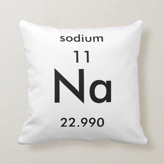 Periodic table 11 sodium pillow zazzle periodic table 11 sodium pillow urtaz Choice Image