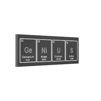 Periodic Table GeNiUS canvas