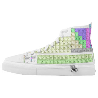 Periodic Table High Tops