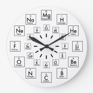 PERIODIC TABLE OF ELEMENTS - 24 HOUR LARGE CLOCK
