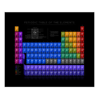 Periodic Table of Elements - Detail - Black II Poster