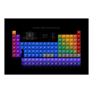 Periodic Table of Elements - Detail - Wide - Black Poster