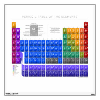 Periodic Table of Elements - Detailed Wall Sticker