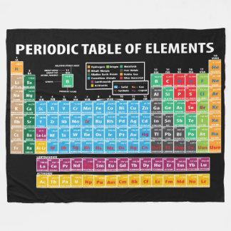 Periodic Table Of Elements Fleece Blanket