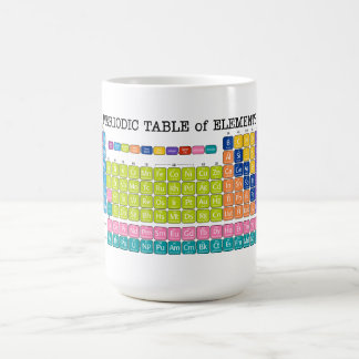 Periodic Table of Elements for Teachers Classic White Coffee Mug