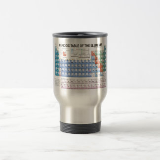 Periodic Table of Elements Fully Updated Travel Mug