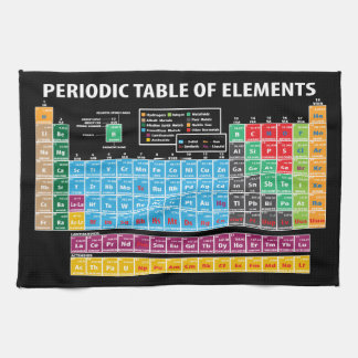 Periodic Table Of Elements Kitchen Towel