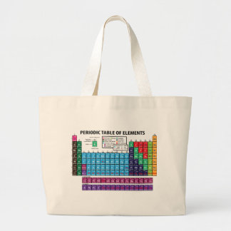 Periodic Table Of Elements Large Tote Bag