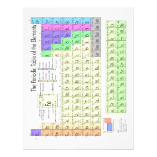 Periodic table of elements letterhead