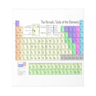 Periodic table of elements notepad