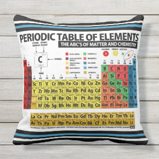 Periodic Table of Elements Outdoor Pillow