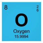 Periodic Table of Elements (Oxygen) Poster