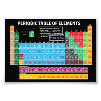 Periodic Table Of Elements Photo Print