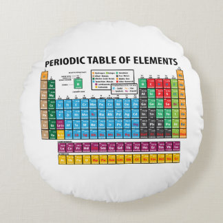 Periodic Table Of Elements Round Pillow