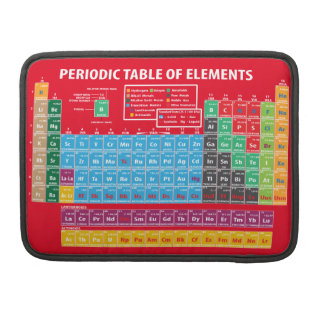 Periodic Table Of Elements Sleeve For MacBooks