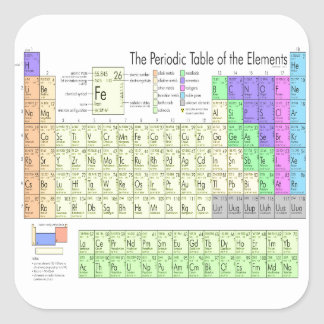 Periodic table of elements square sticker