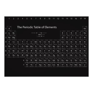 Periodic table of elements gifts on zazzle ca periodic table of elements wall poster urtaz Choice Image