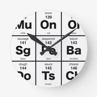 Periodic Table of Pizza Ingredients Clock