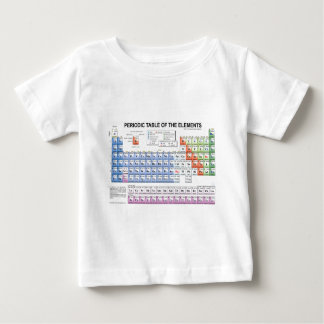 Periodic Table of the Elements Baby T-Shirt
