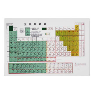 Periodic Table of the Elements in Chinese元 素 周 期 表 Poster