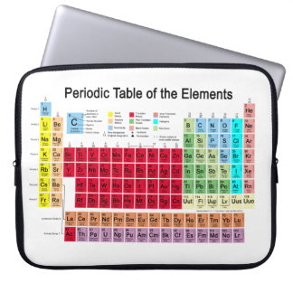 Periodic Table of the Elements Laptop Sleeve