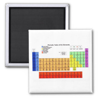 Periodic Table of the Elements Refrigerator Magnet