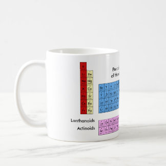 Periodic table of the elements - mug