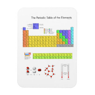 Periodic Table of the Elements Science Rectangular Photo Magnet
