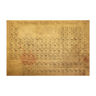 Periodic Table of the Elements Vintage Chart Canvas Print