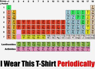 Periodic table t shirts shirt designs zazzle periodic table t shirt urtaz Gallery