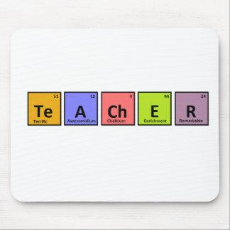 Periodic Table Teacher Appreciation Mouse Pad