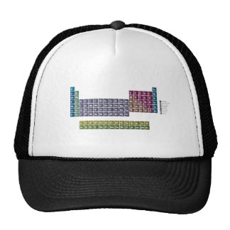 Periodic Table Trucker Hat