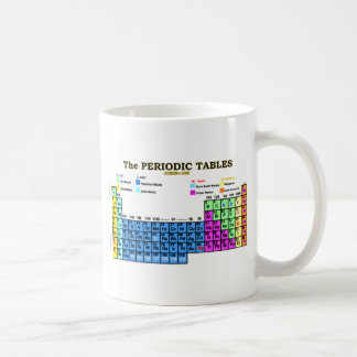 PERIODIC TABLES COFFEE MUG