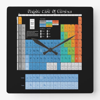 Periodical Table Of Elements Square Wall Clock