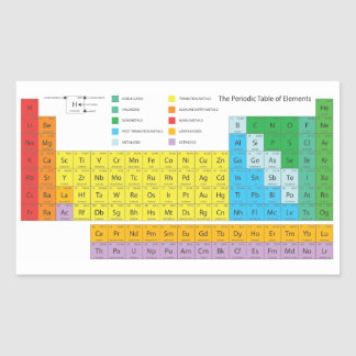 PeriodicTable Stickers