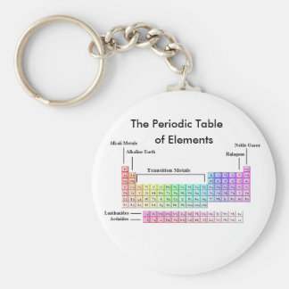 PeriodicTable, The Periodic Table , of Elements Keychain